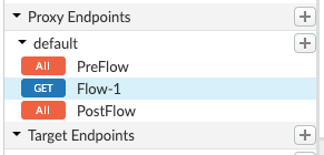 Flow-1 highlighted