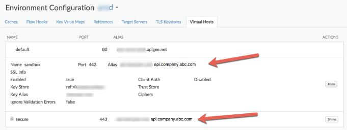 Antipattern: Define multiple virtual hosts with same host