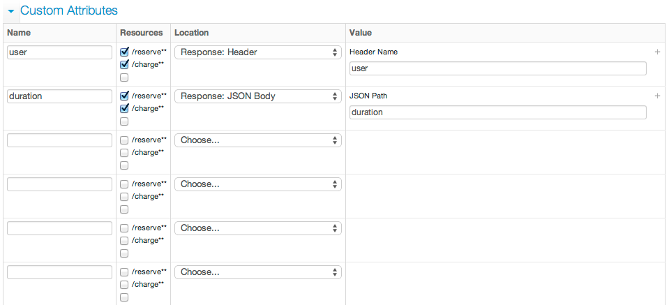 how to get product custom attributes in revenue report apigee