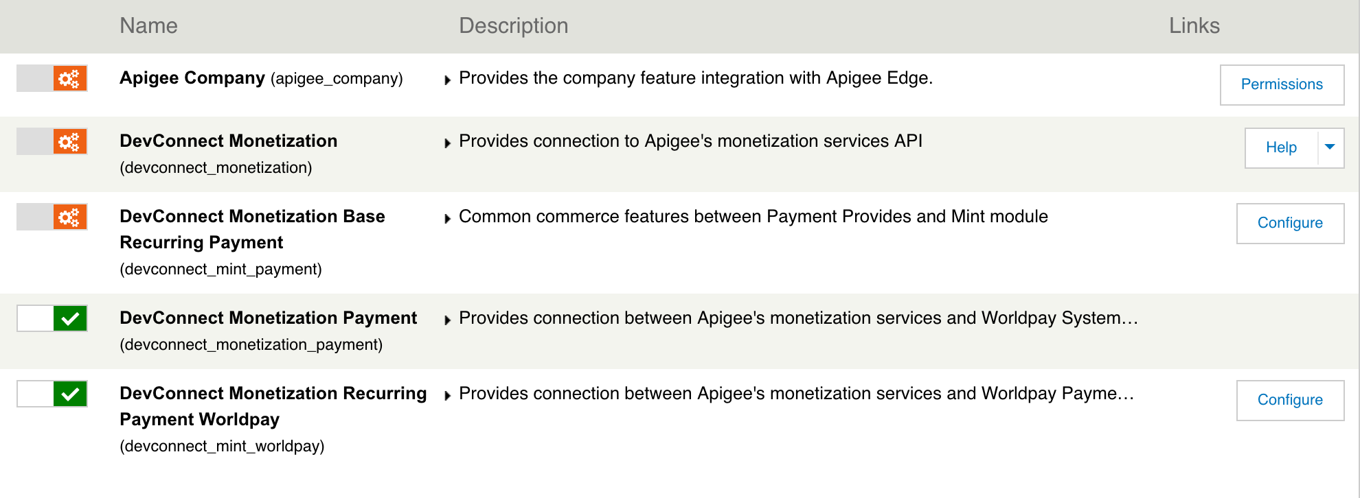 Monetization modules