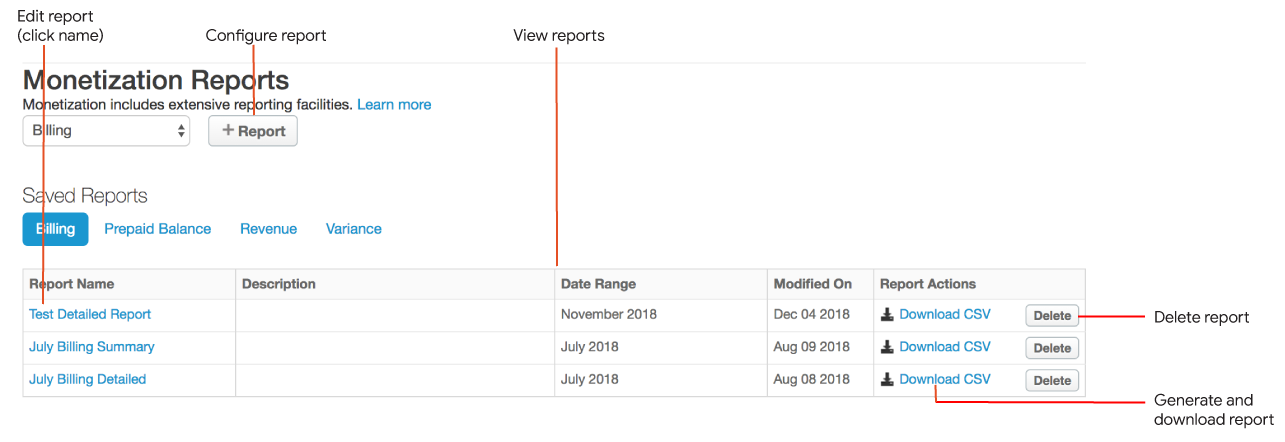 Manage reports | Apigee Docs