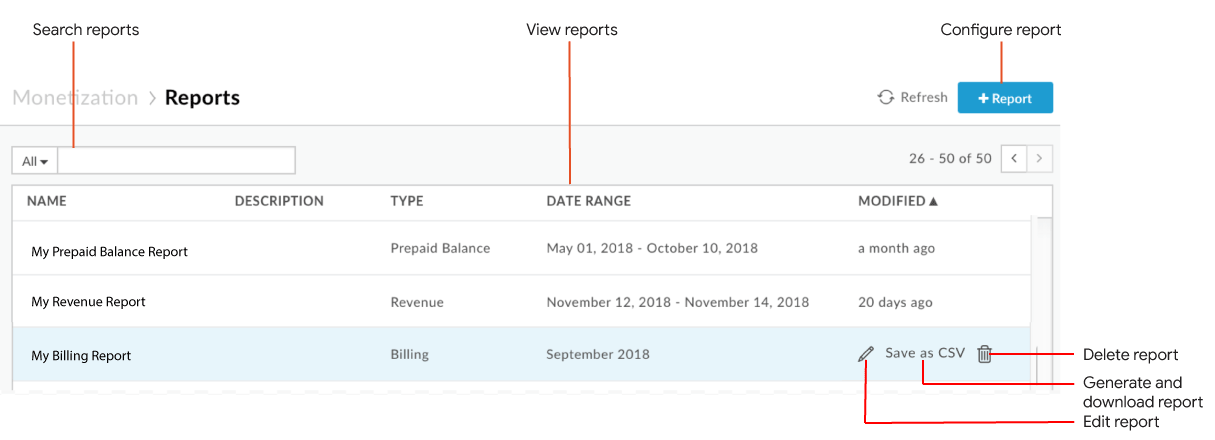 Manage reports | Apigee Docs