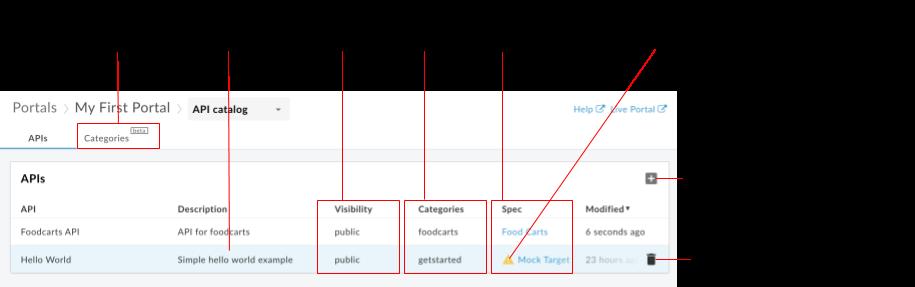 API リファレンス