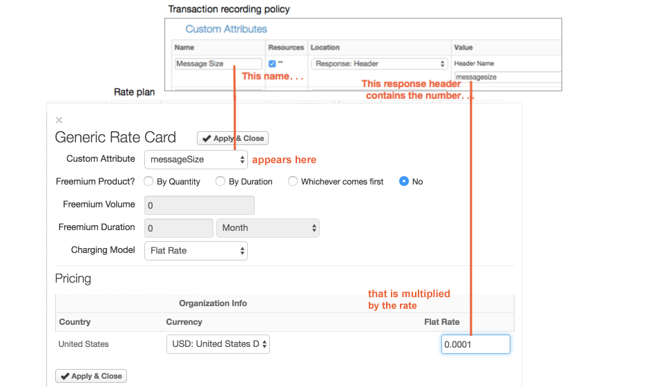 how to add stored value in compass card