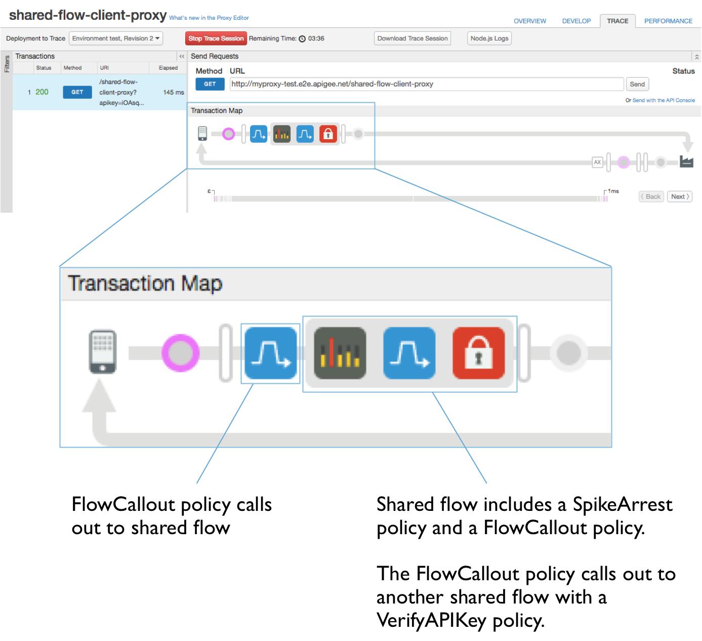 Reusable shared flows   Apigee Docs