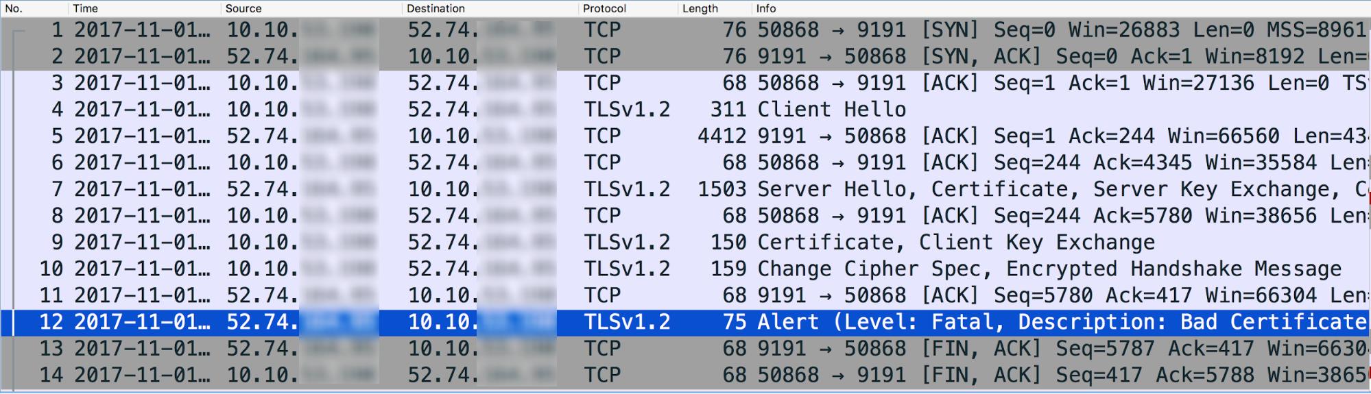 SSL Handshake Failures - Bad Client Certificate | Apigee Docs