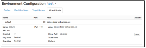 The Virtual Hosts tab displays information about the name, port, and                  alias, and more.