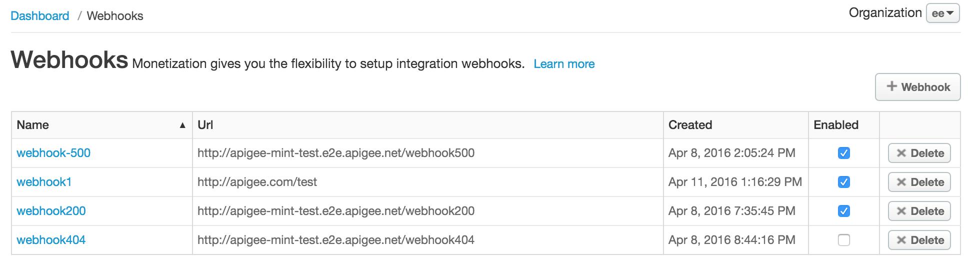Set up notifications using webhooks | Apigee Docs